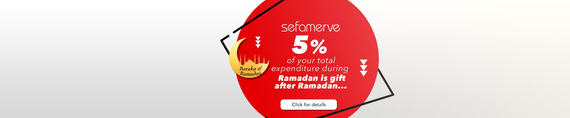 5% of your total expenditure during Ramadan is gift after Ramada